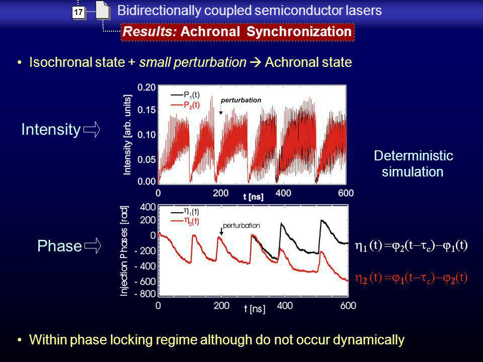 Isochronal state + small perturbation Achronal state Results: Achronal Synchronization 17 Bidirectionally coupled semiconductor lasers Intensity Withi