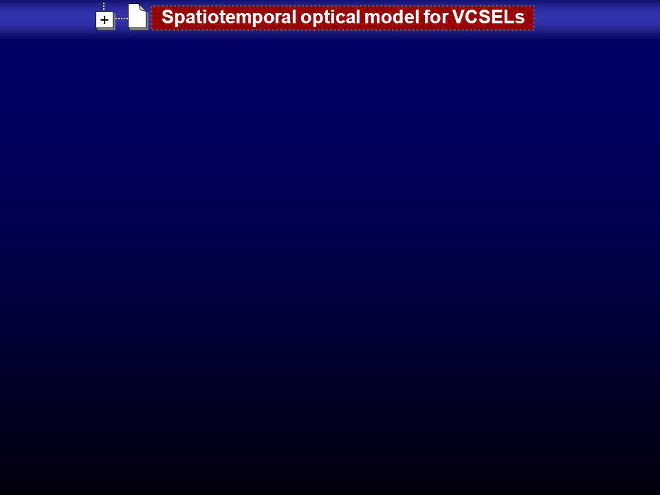 + + Spatiotemporal optical model for VCSELs