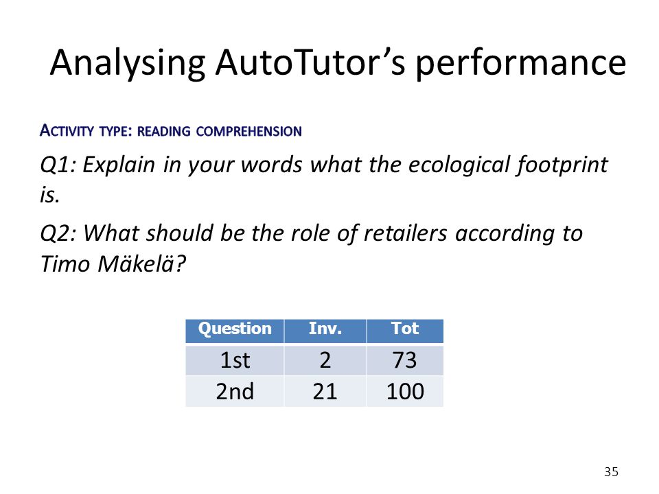 Analysing AutoTutors performance 35 QuestionInv.Tot 1st273 2nd21100
