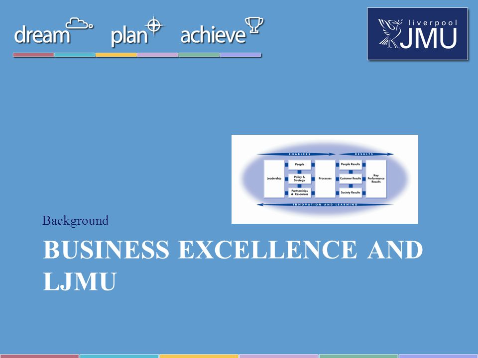 BUSINESS EXCELLENCE AND LJMU Background