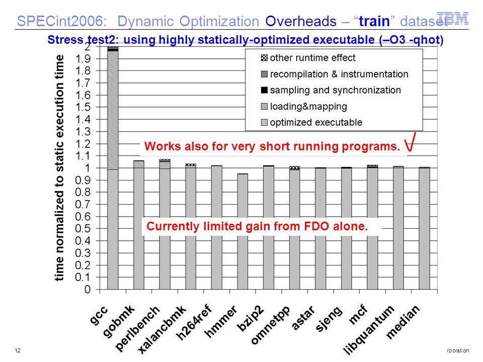 © 2009 IBM Corporation12 SPECint2006: Dynamic Optimization Overheads – train dataset Works also for very short running programs. Stress test2: using h