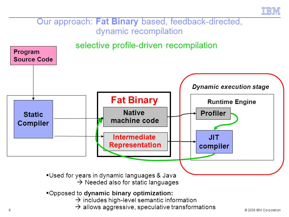 © 2009 IBM Corporation5 Fat Binary Runtime Engine Profiler Intermediate Representation Dynamic execution stage Program Source Code Static Compiler selective profile-driven recompilation Native machine code JIT compiler Our approach: Fat Binary based, feedback-directed, dynamic recompilation Used for years in dynamic languages & Java Needed also for static languages Opposed to dynamic binary optimization: includes high-level semantic information allows aggressive, speculative transformations
