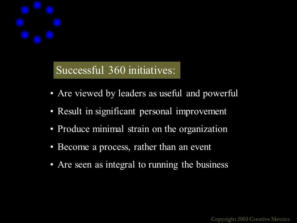 Copyright 2003 Creative Metrics Succession planning