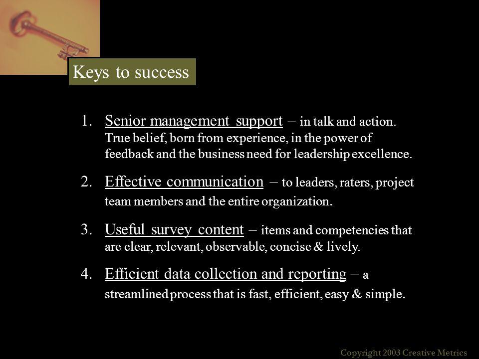 Copyright 2003 Creative Metrics Leadership needs analysis