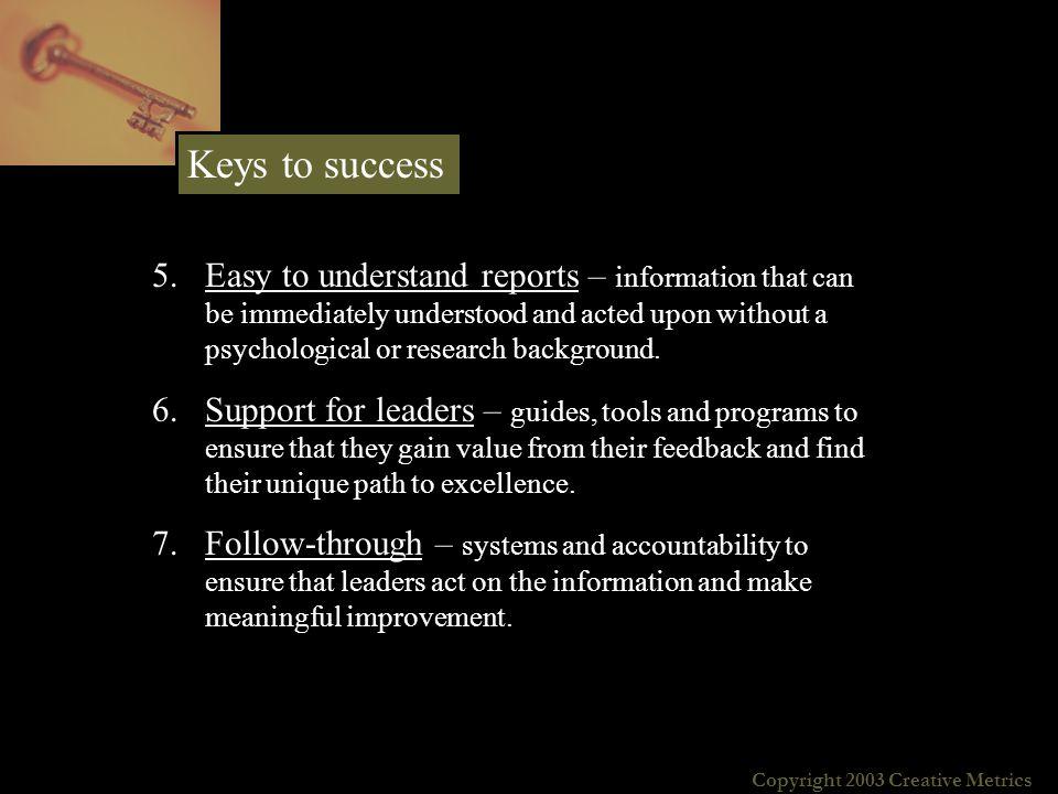 Copyright 2003 Creative Metrics 360 Feedback: Keys to Success Creative Metrics (end)