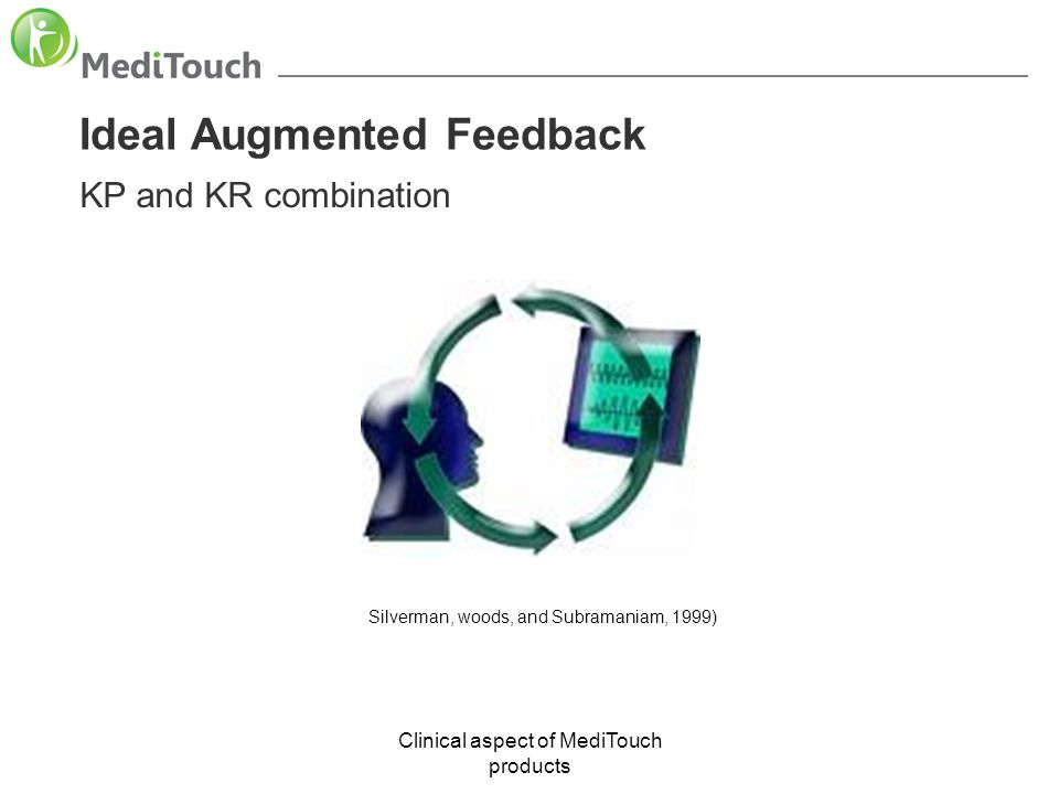 Clinical aspect of MediTouch products Ideal Augmented Feedback KP and KR combination Silverman, woods, and Subramaniam, 1999)