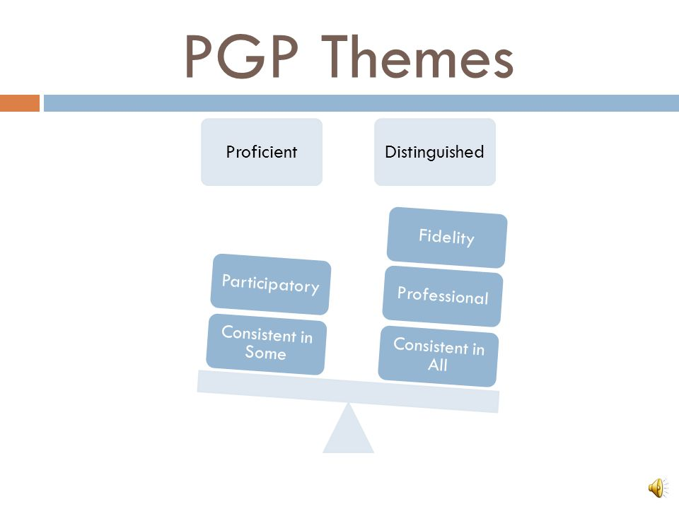 PGP Themes