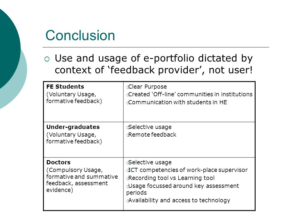 Conclusion Use and usage of e-portfolio dictated by context of feedback provider, not user.
