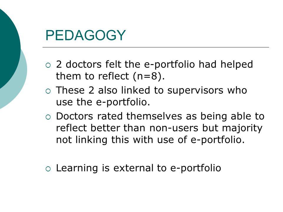 PEDAGOGY 2 doctors felt the e-portfolio had helped them to reflect (n=8).