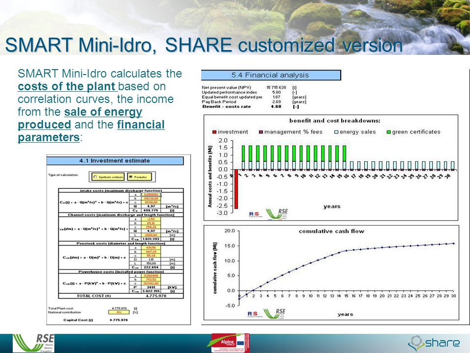 SMART Mini-Idro calculates the costs of the plant based on correlation curves, the income from the sale of energy produced and the financial parameter