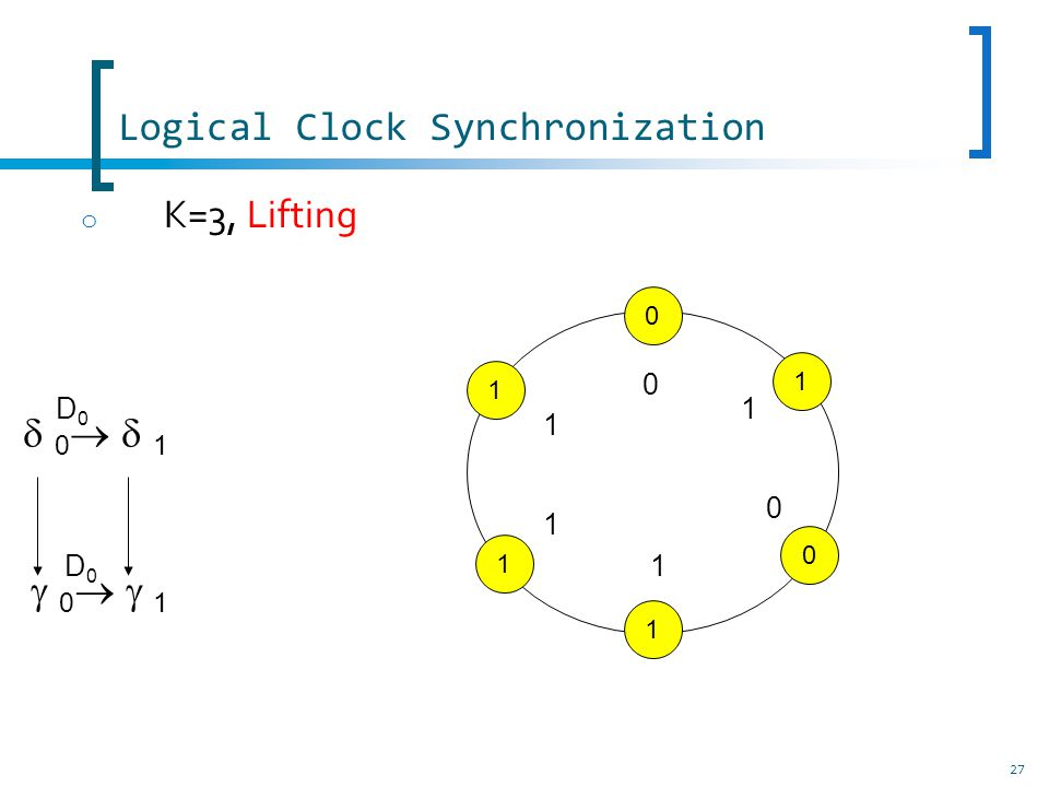 Logical Clock Synchronization 27 o K=3, Lifting 0 1 1 1 1 0 0 1 1 1 1 0 0 1 D0D0 D0D0
