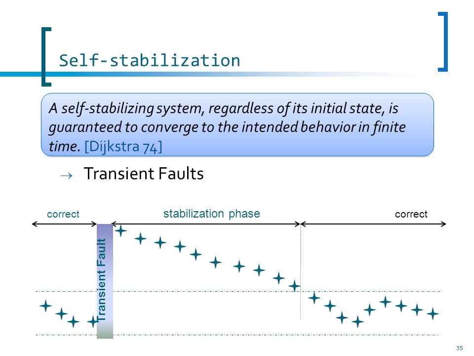 Self-stabilization 35 A self-stabilizing system, regardless of its initial state, is guaranteed to converge to the intended behavior in finite time.
