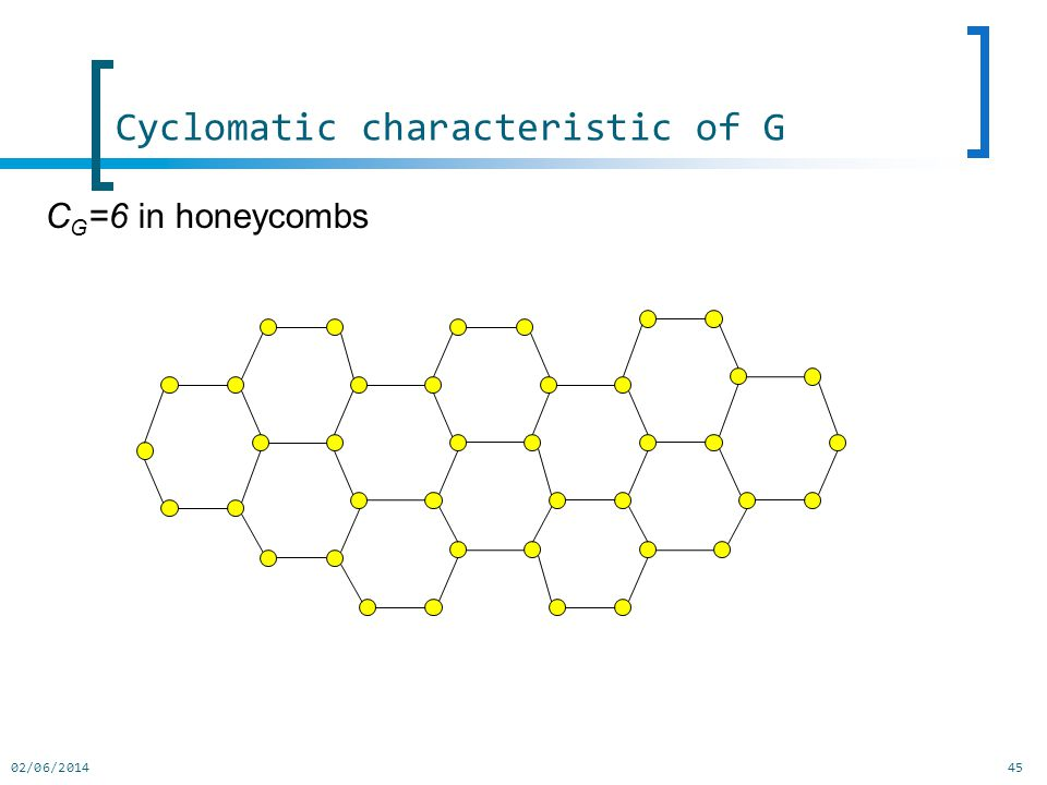 02/06/201445 C G =6 in honeycombs Cyclomatic characteristic of G