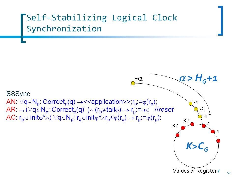 53 Self-Stabilizing Logical Clock Synchronization - K-1 -2 -3 > H G +1 1 0 K-2 K>C G Values of Register r SSSync AN: q N p : Correct p (q) >;r p := (r p ); AR: ( q N p : Correct p (q) ) (r p tail ) r p :=- ; //reset AC: r p init * ( q N p : r q init * r p (r q ) r p := (r p ):