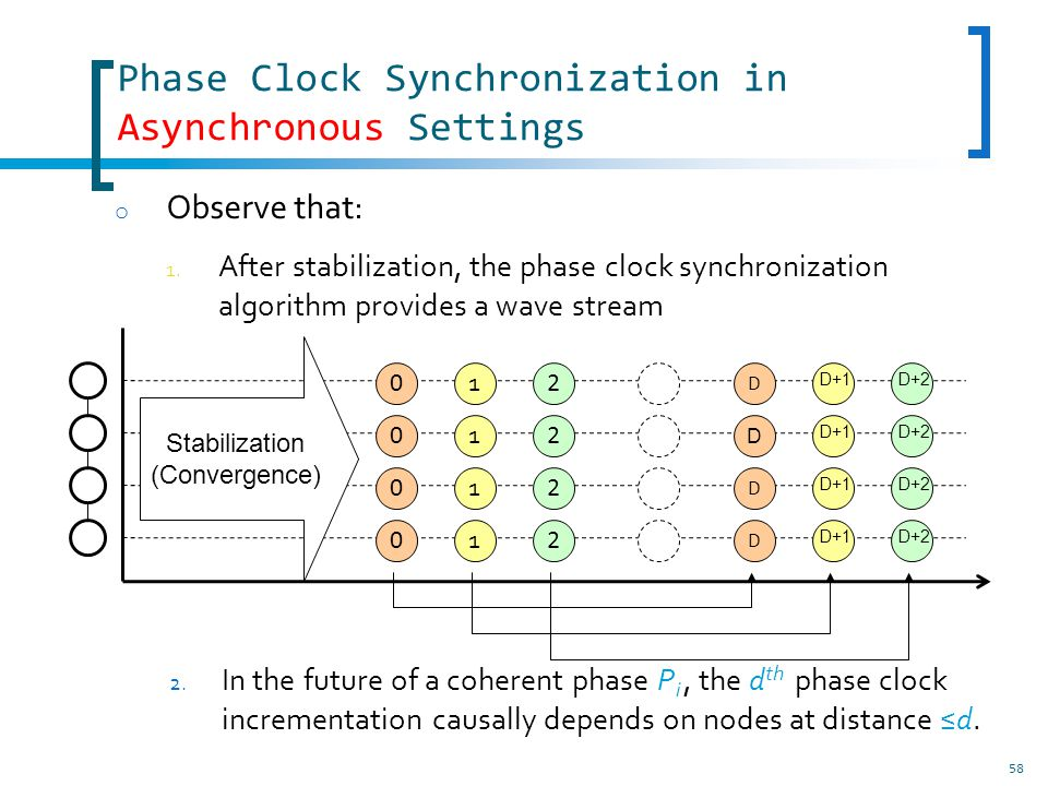 58 Phase Clock Synchronization in Asynchronous Settings o Observe that: 1.