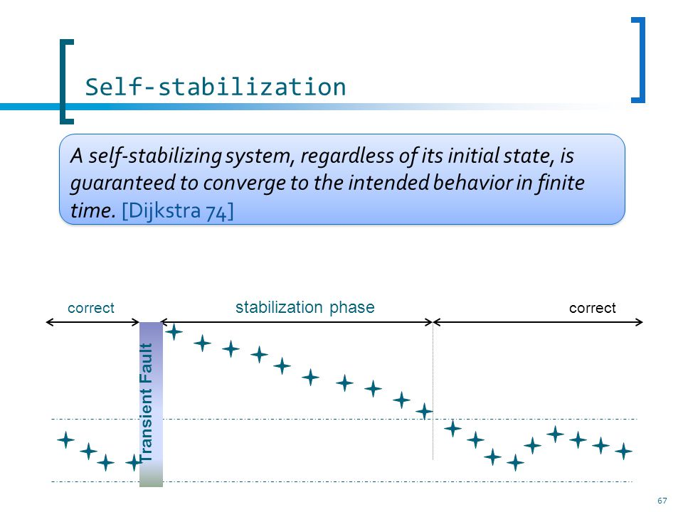 Self-stabilization 67 A self-stabilizing system, regardless of its initial state, is guaranteed to converge to the intended behavior in finite time.