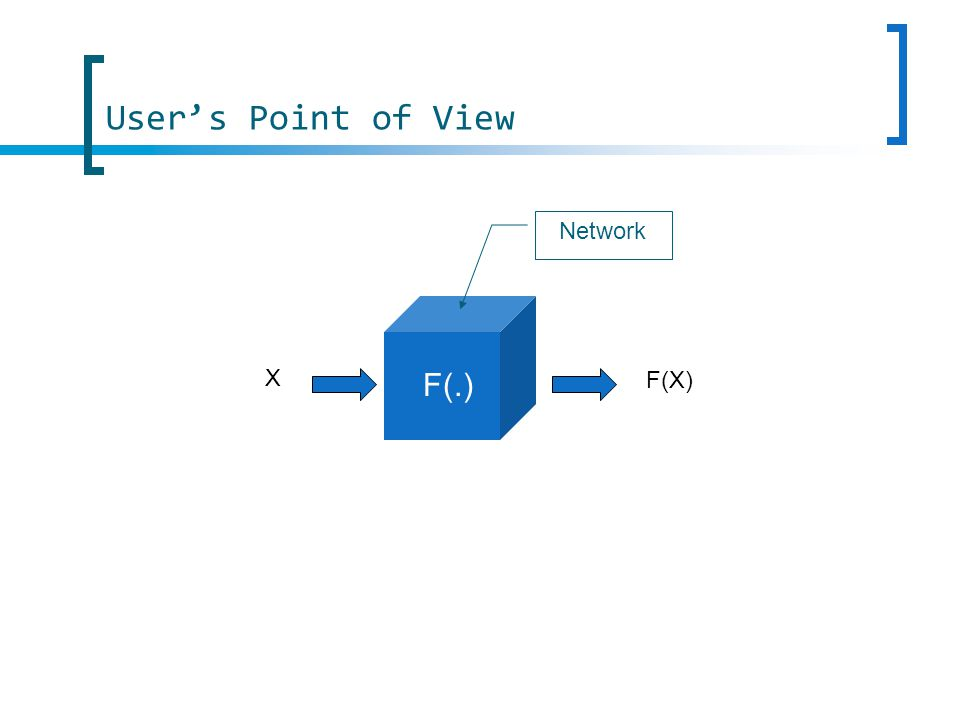 Users Point of View X F(X) Network F(.)