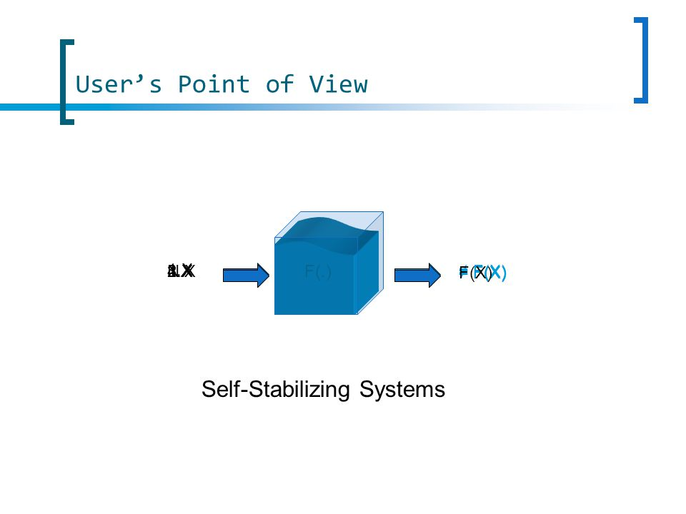 1.X F(X) F(.)2.X F(X) 3.X F(X) 4.X F(X) N.X F(X) Self-Stabilizing Systems Users Point of View