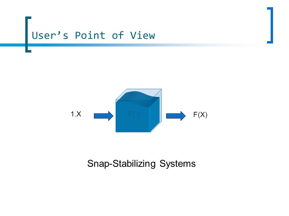 1.X F(X) F(.) Snap-Stabilizing Systems Users Point of View
