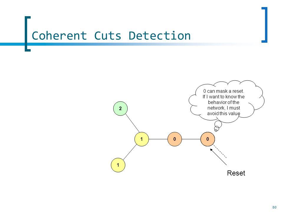 80 110 -α-α Reset 1 2 …0 0 can mask a reset. If I want to know the behavior of the network, I must avoid this value Coherent Cuts Detection