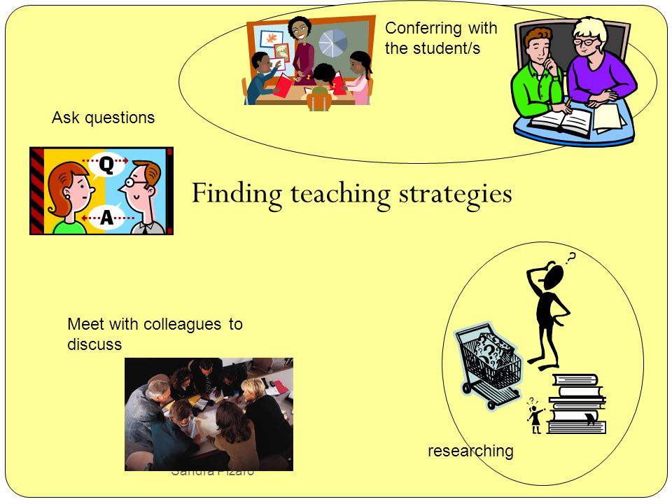Sandra Pizaro Finding teaching strategies Conferring with the student/s researching Ask questions Meet with colleagues to discuss