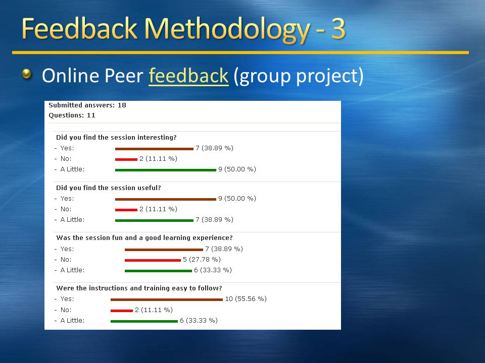 Online Peer feedback (group project)feedback