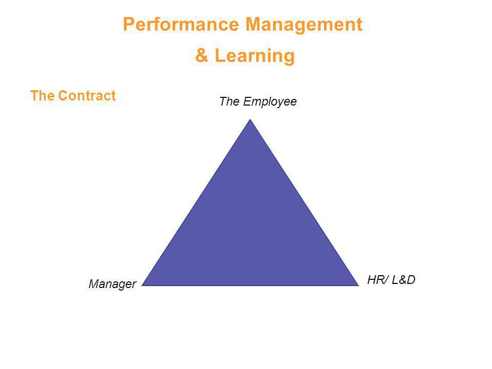 The Employee The Contract Manager HR/ L&D Performance Management & Learning