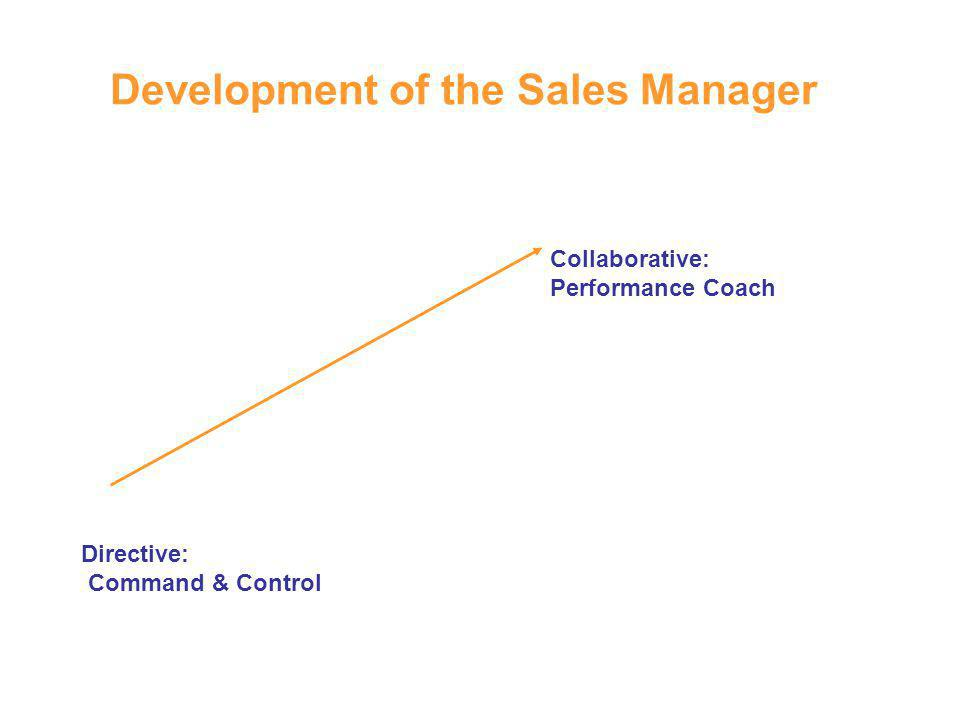 Development of the Sales Manager Directive: Command & Control Collaborative: Performance Coach