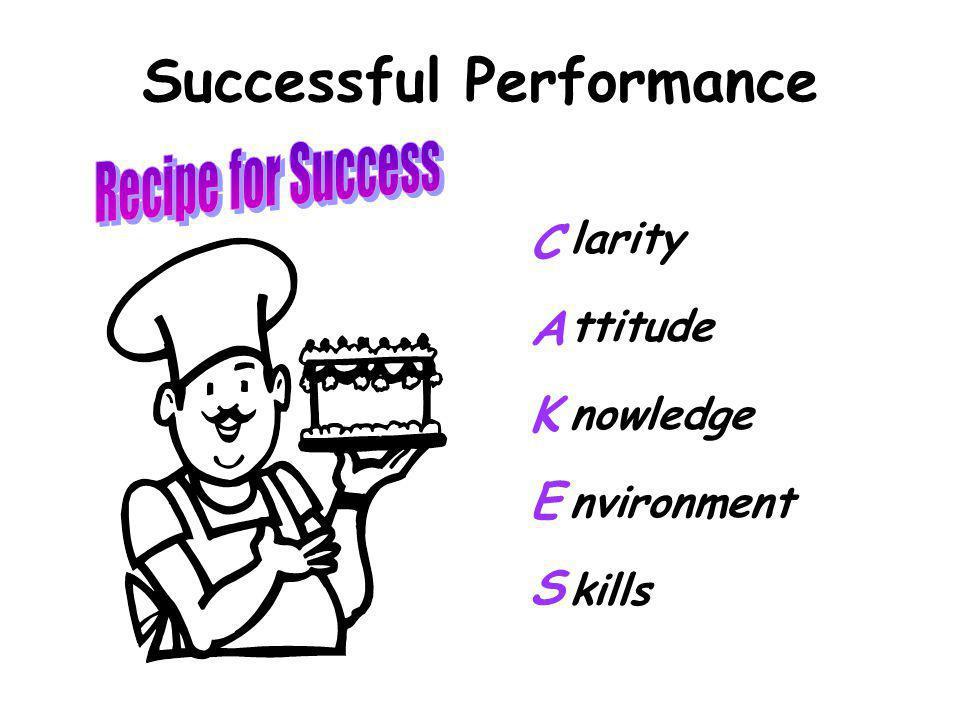 C A K E S Successful Performance larity ttitude nowledge nvironment kills