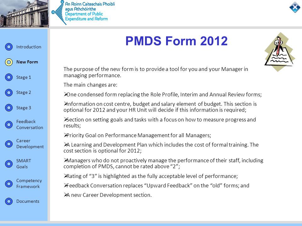 New Form Stage 1 Stage 2 Stage 3 Feedback Conversation Career Development SMART Goals Competency Framework Documents PMDS Form 2012 The purpose of the