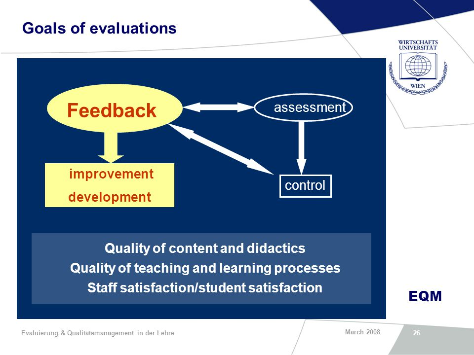 EQM March 2008 Evaluierung & Qualitätsmanagement in der Lehre26 Goals of evaluations Feedback assessment improvement development control Quality of content and didactics Quality of teaching and learning processes Staff satisfaction/student satisfaction