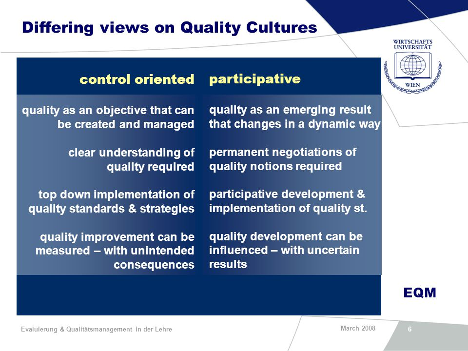 EQM March 2008 Evaluierung & Qualitätsmanagement in der Lehre6 Differing views on Quality Cultures control oriented quality as an objective that can be created and managed clear understanding of quality required top down implementation of quality standards & strategies quality improvement can be measured – with unintended consequences participative quality as an emerging result that changes in a dynamic way permanent negotiations of quality notions required participative development & implementation of quality st.