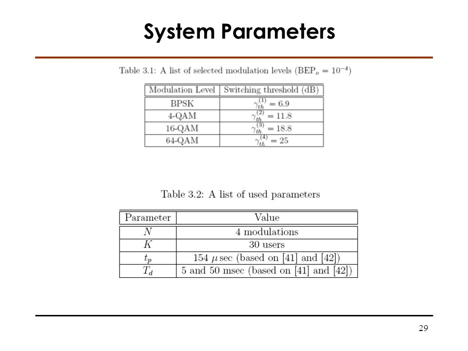 29 System Parameters