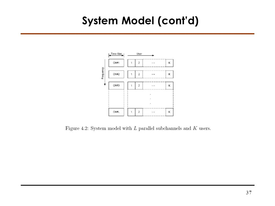 37 System Model (contd)