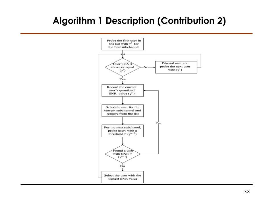 38 Algorithm 1 Description (Contribution 2)