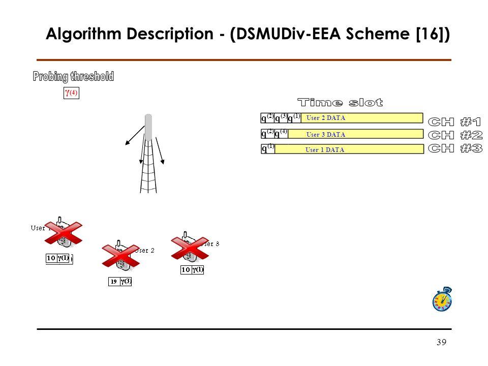 39 Algorithm Description - (DSMUDiv-EEA Scheme [16]) 19 γ (3) q (2) q (3) q (1) q (2) q (4) q (1) User 1 DATA User 3 DATA User 2 DATA γ (4)