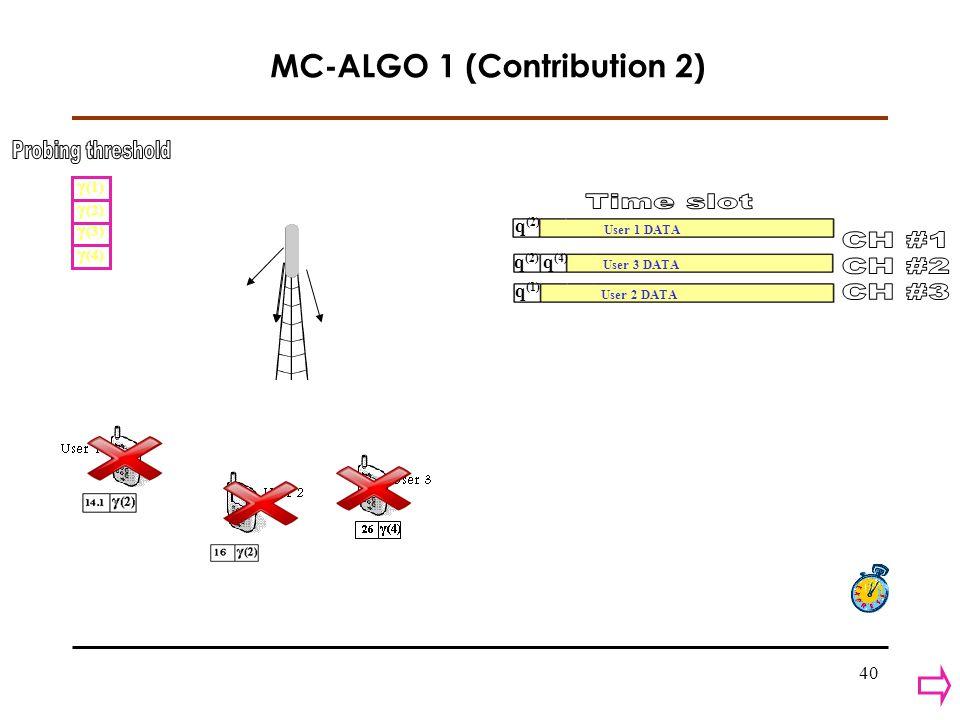 40 MC-ALGO 1 (Contribution 2) 19 γ (3) q (2) q (4) q (1) User 2 DATA User 3 DATA q (2) User 1 DATA γ (2) γ (1) γ (4) γ (3)