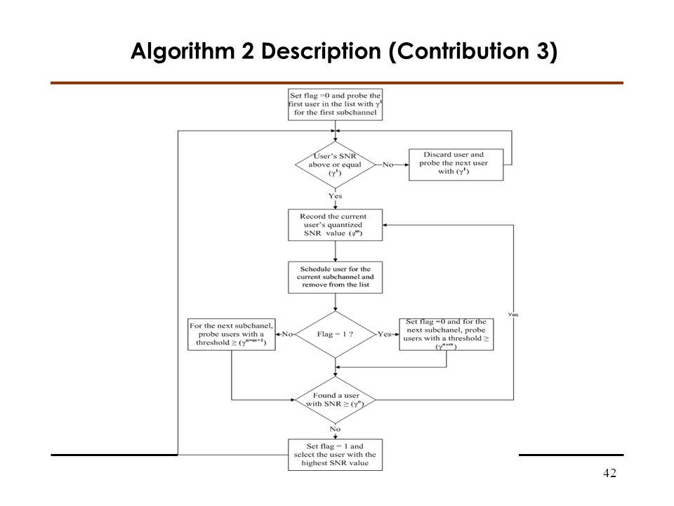 42 Algorithm 2 Description (Contribution 3)