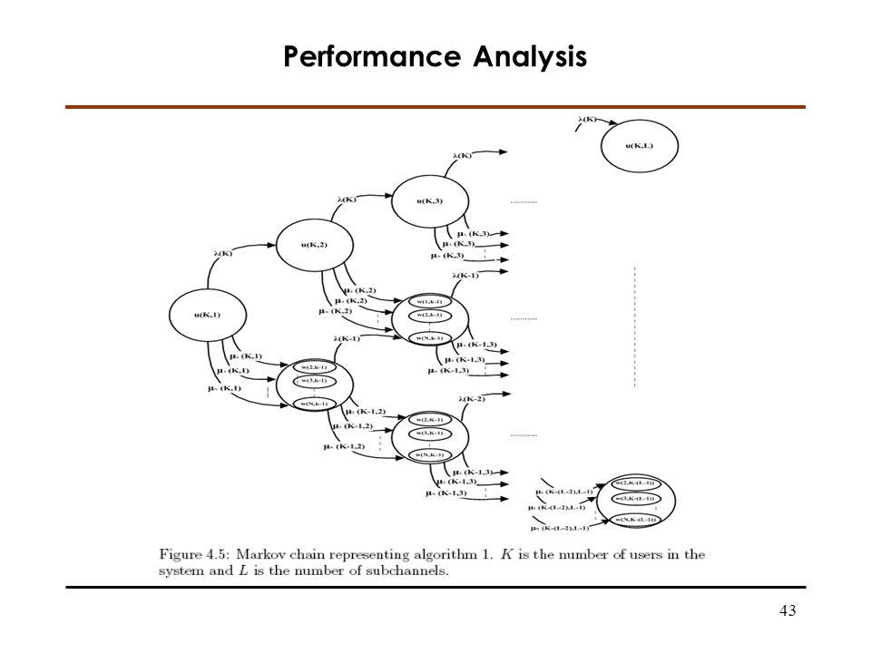 43 Performance Analysis