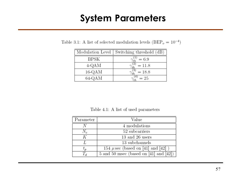 57 System Parameters