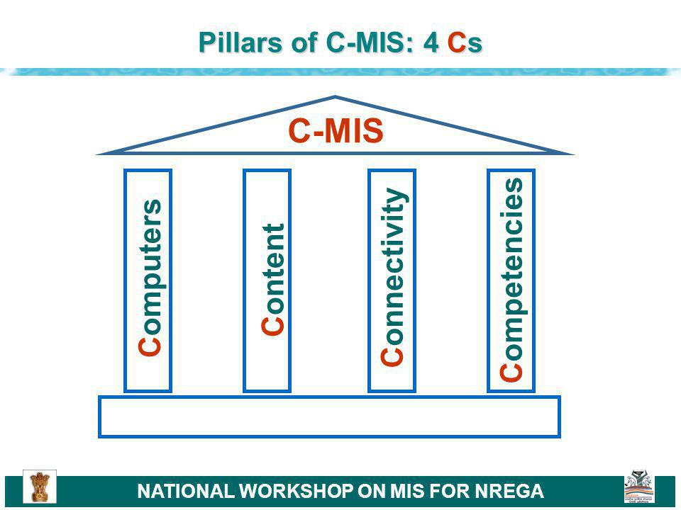 NATIONAL WORKSHOP ON MIS FOR NREGA Steps in MIS Planning & Design 1.Determination of Users needs 2.Identification of inputs and users interface 3.Determination of the Scope of the system 4.Budgets 5.Scheduling