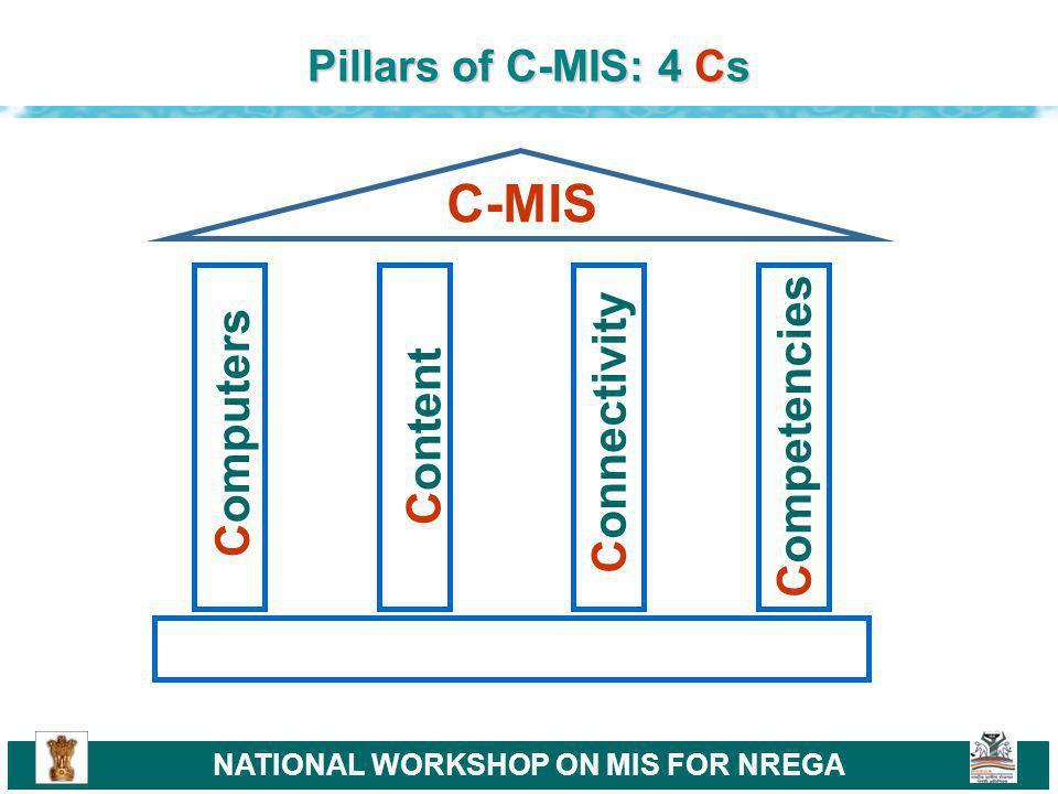 NATIONAL WORKSHOP ON MIS FOR NREGA Pillars of C-MIS: 4 Cs C-MIS Computers Content Connectivity Competencies