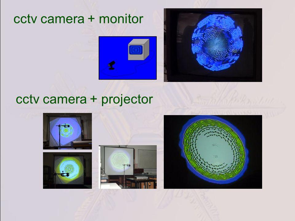cctv camera + monitor cctv camera + projector