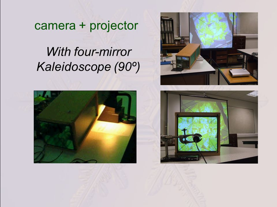 camera + projector With four-mirror Kaleidoscope (90º)