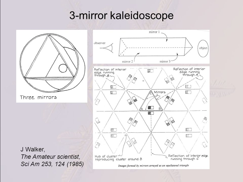 3-mirror kaleidoscope J Walker, The Amateur scientist, Sci Am 253, 124 (1985)