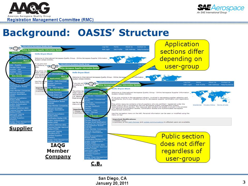 San Diego, CA January 20, 2011 Registration Management Committee (RMC) 4 Summary of recent projects affecting IAQG Member Company applications: Link from suppliers in Watch List to Certified Supplier Directory (CSD).
