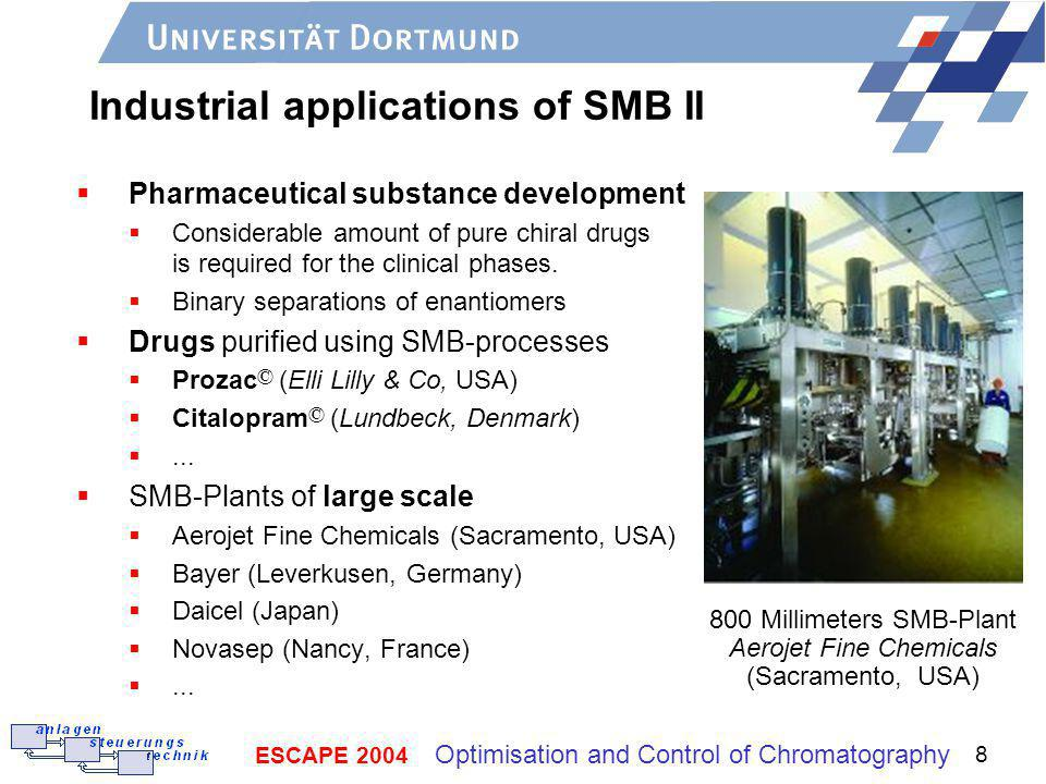 ESCAPE 2004 Optimisation and Control of Chromatography 8 Industrial applications of SMB II Pharmaceutical substance development Considerable amount of pure chiral drugs is required for the clinical phases.