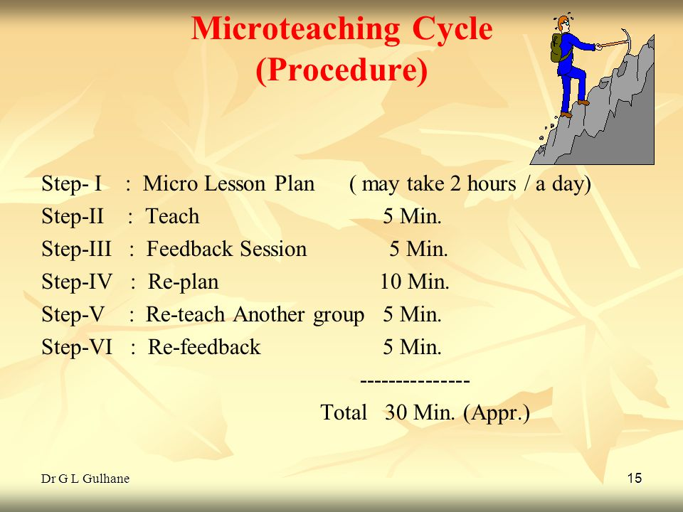 Dr G L Gulhane 15 Microteaching Cycle (Procedure) Step- I : Micro Lesson Plan ( may take 2 hours / a day) Step-II : Teach 5 Min. Step-III : Feedback S
