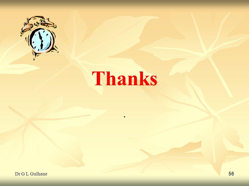 Dr G L Gulhane 56 Thanks.