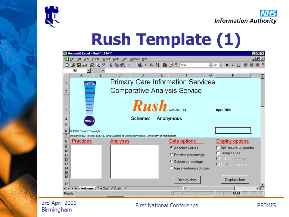 PRIMISFirst National Conference 3rd April 2001 Birmingham Rush Template (1)